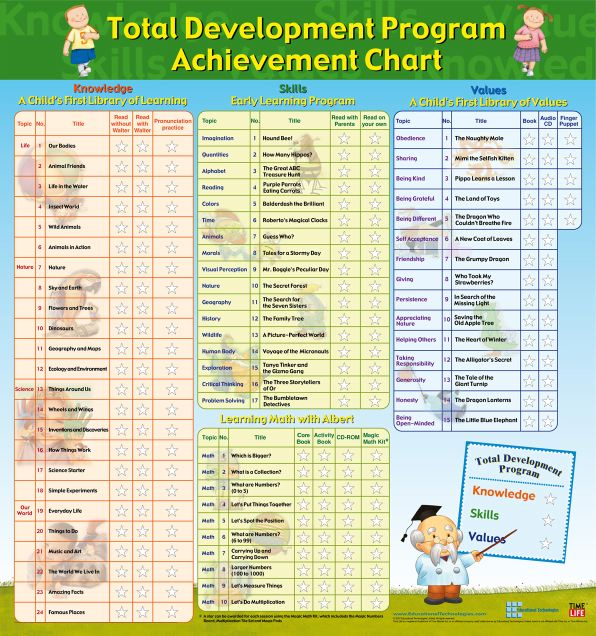 TDP Achievement Chart! ETL Sales Forum