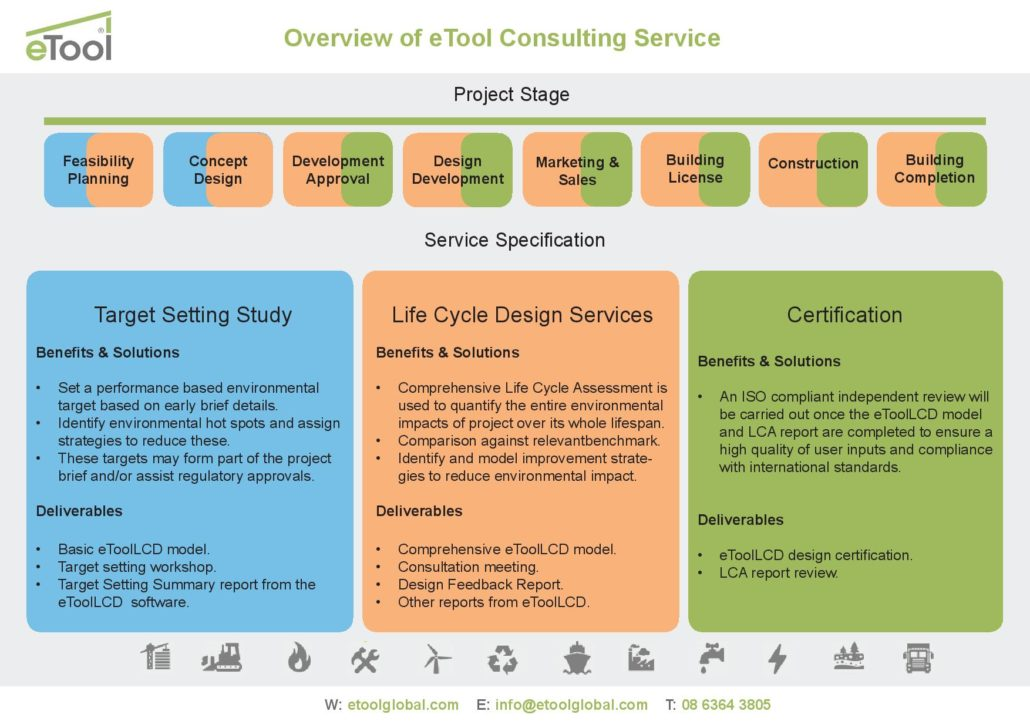 LCA Consulting Services - eTool