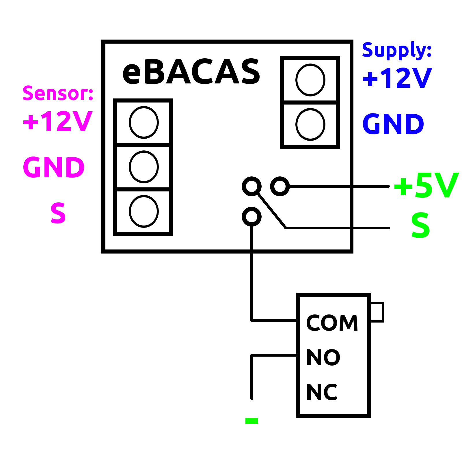 rambo wiring diagram