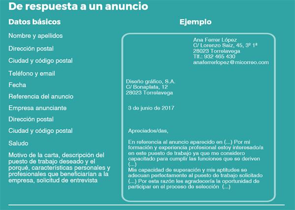 Carta de presentación - educaweb