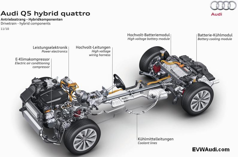 Automotive Battery Panasonic Industry Europe