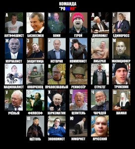 "Putin's ""nomentclatura"" through the eyes of the common Russians. An alphabet of ""Team Russia"" (Image: Russian social networks)"