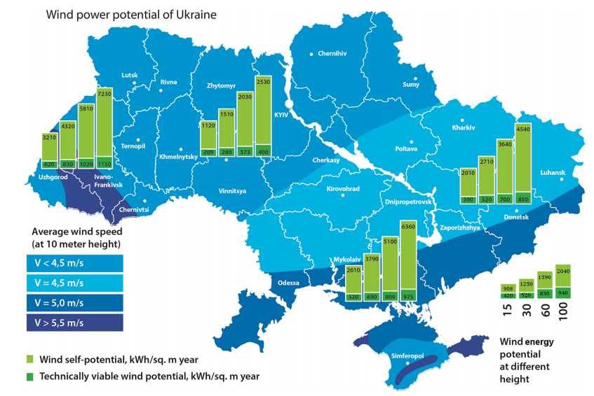 Wind power potential of Ukraine. Where to install wind turbines in Ukraine