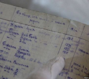 Lists of Ukrainian families exiled to Siberia from 1940 to 1948
