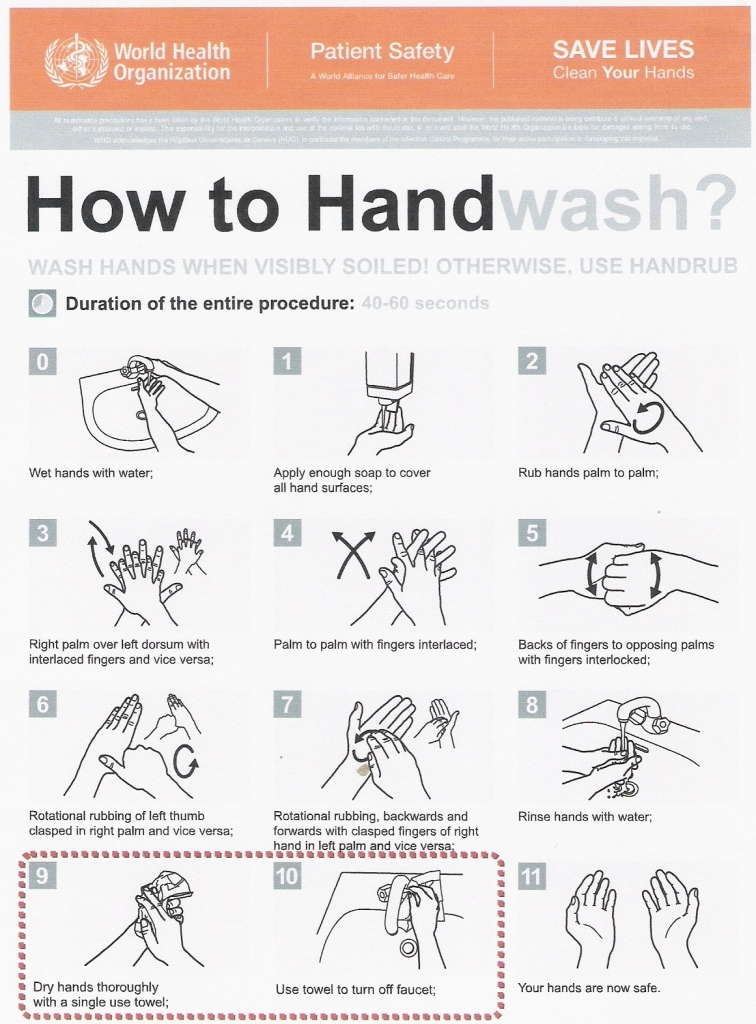 Who Hand Washing Poster How To Wash Your Hands