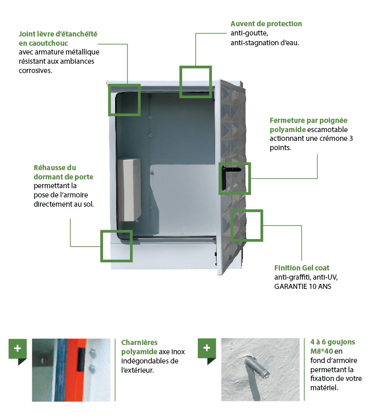 armoires coffrets polyester euro urbain technique