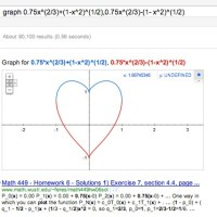 Graphing love with Google