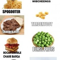 Food names in ermahgerd voice!