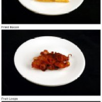Calories visualized via various foods