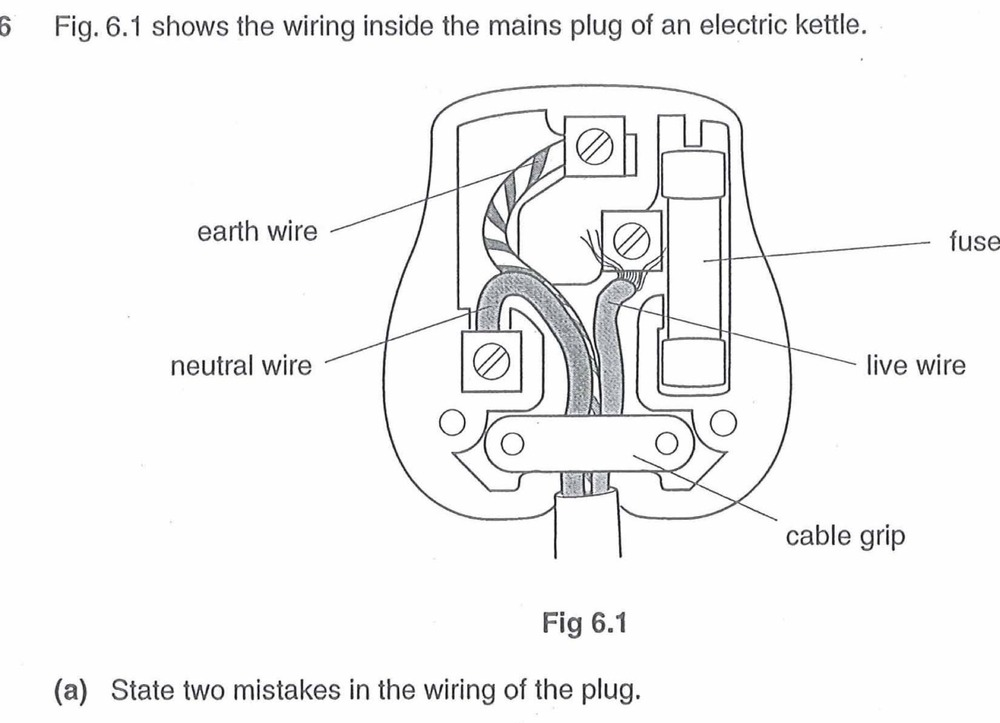 plug in wire diagram