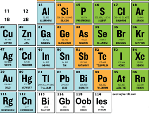 periodic_table1 - Copy