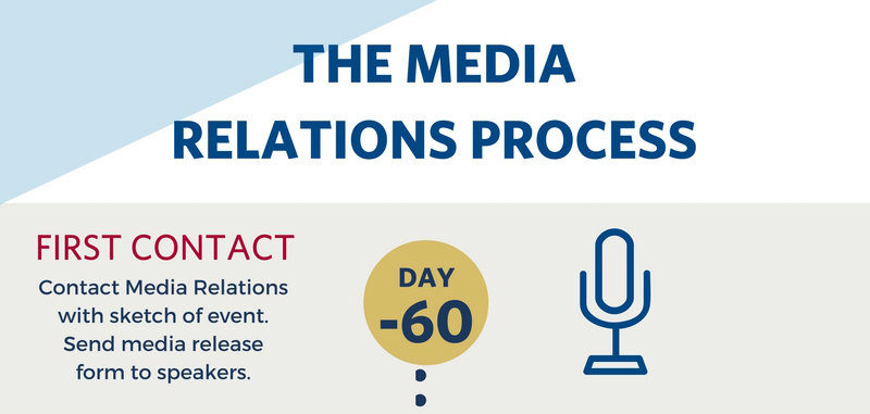 Use This Simple Timeline to Plan Your Media Relations Strategy