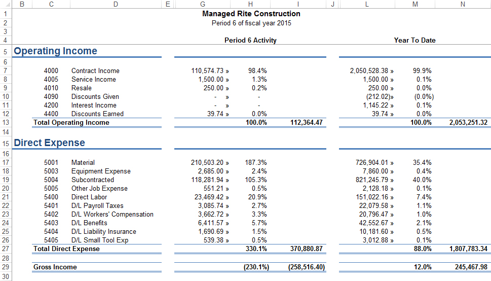 Financial Statements - Event 1 Software, Inc