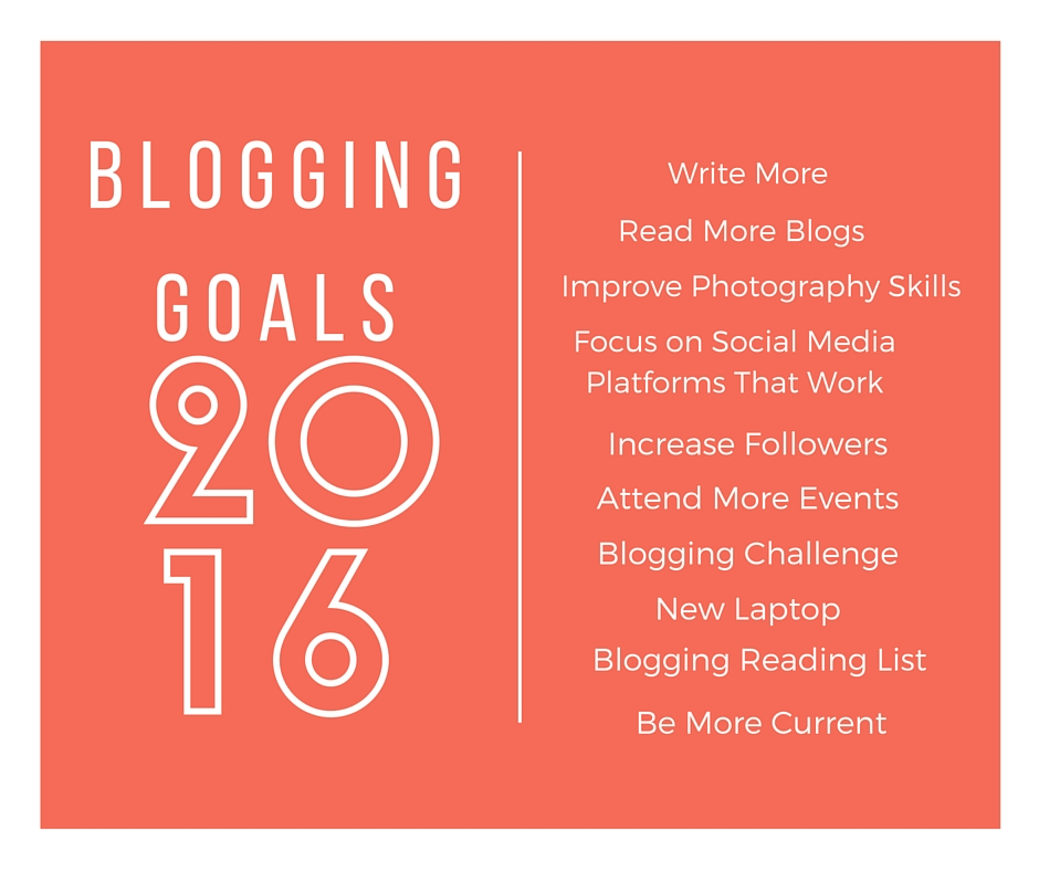 Blogging Goals 2016