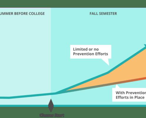 the-college-effect-everfi