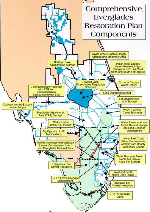 Congress Enacts the Water Resources Development Act of 2000 and Authorizes the Comprehensive Everglades Restoration Plan (CERP)
