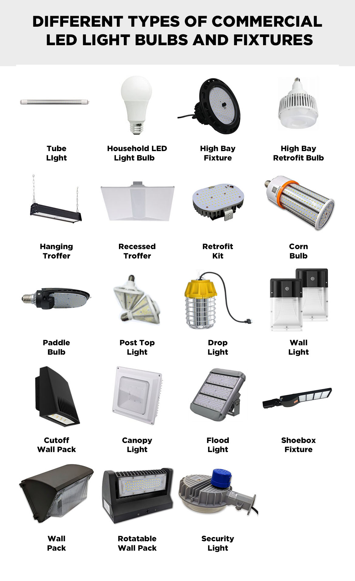 ??led All The Different Indoor And Outdoor Commercial Led Bulb Types