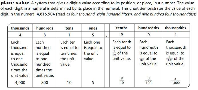 Everyday Mathematics - place value unit