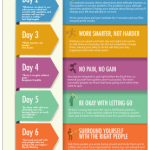 7 day plan to stay productive 53278fb0d753d 150x150 12 Ideas to Increase Productivity