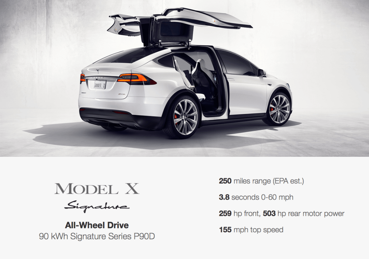 Is Tesla Launching A Model X To The Moon To Explore As A Rover?