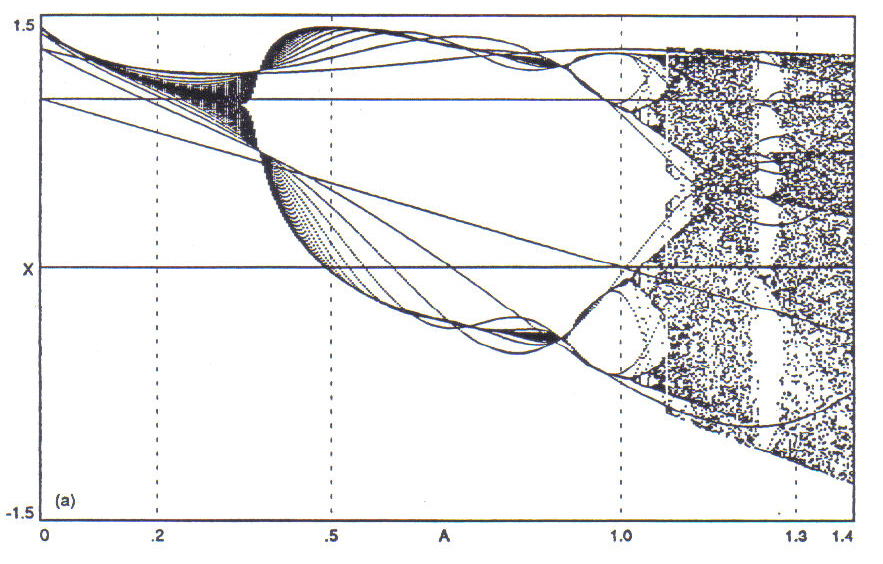 behavior diagram