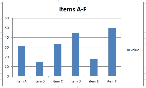 Conditional Formatting in column (bar) charts Excel-example - what is a bar chart