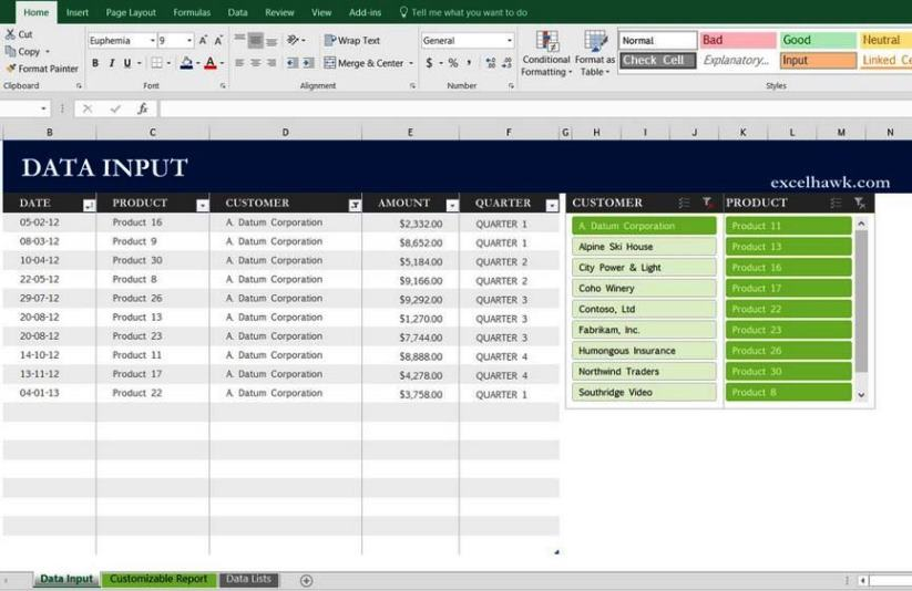 Download monthly sales report template Excel Spreadsheet Templates