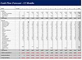 Download Cash Flow Forecast 12 Months