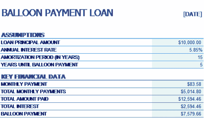 Download Loan Amortization Schedule Excel Balloon Payment Related Excel Templates for Microsoft ...