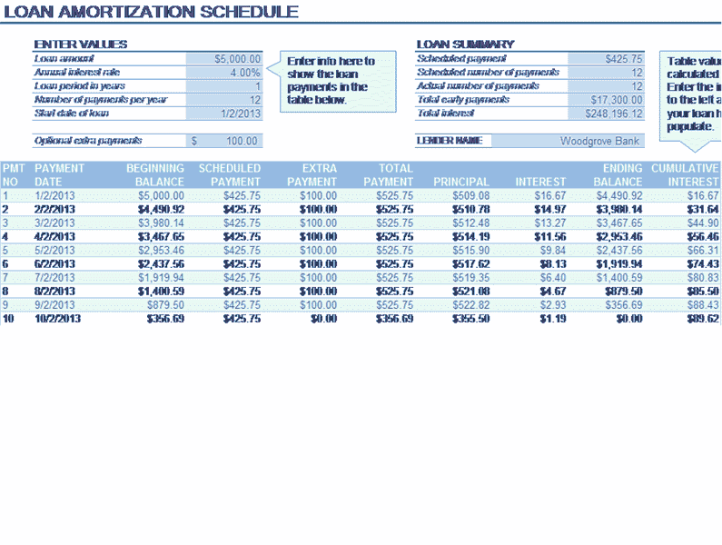 Excel Loan Amortization Schedule With Balloon Payment