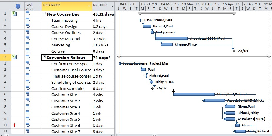 MS Project \u2013 Working with Multiple Projects Excelmate