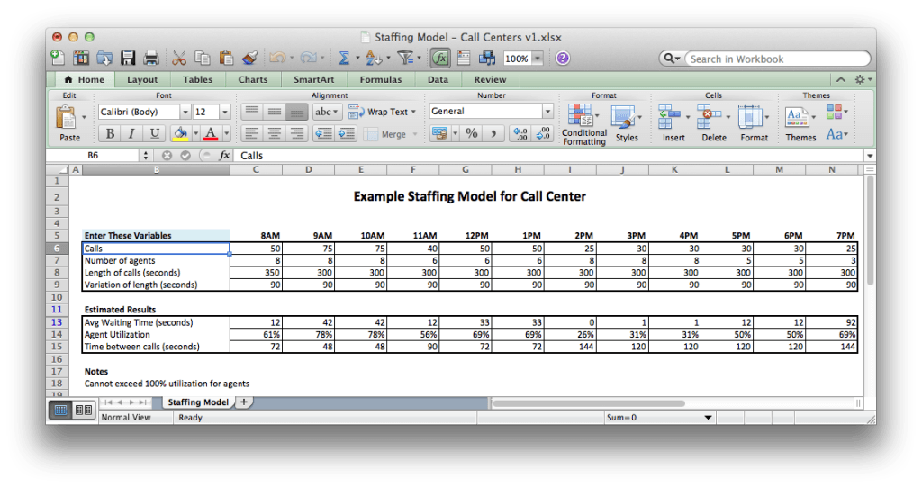 excel staffing template