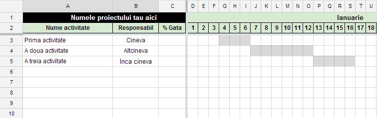 Fisa Gantt in Excel / Google Sheets excelninjaro - diagrama de gantt en excel