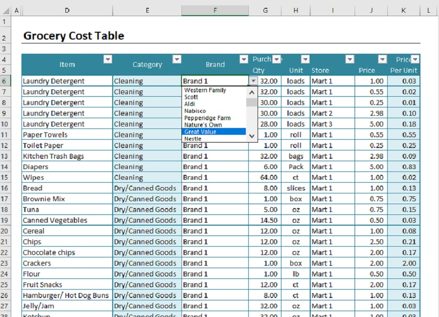 grocery list price comparison spreadsheet