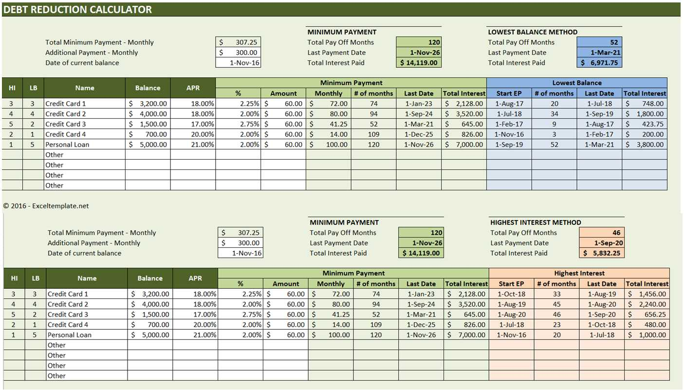 excel debt payoff template