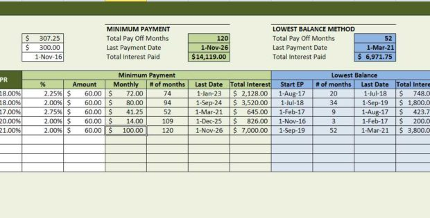 Excel Debt Reduction Template Gallery - Template Design Ideas - debt reduction calculator