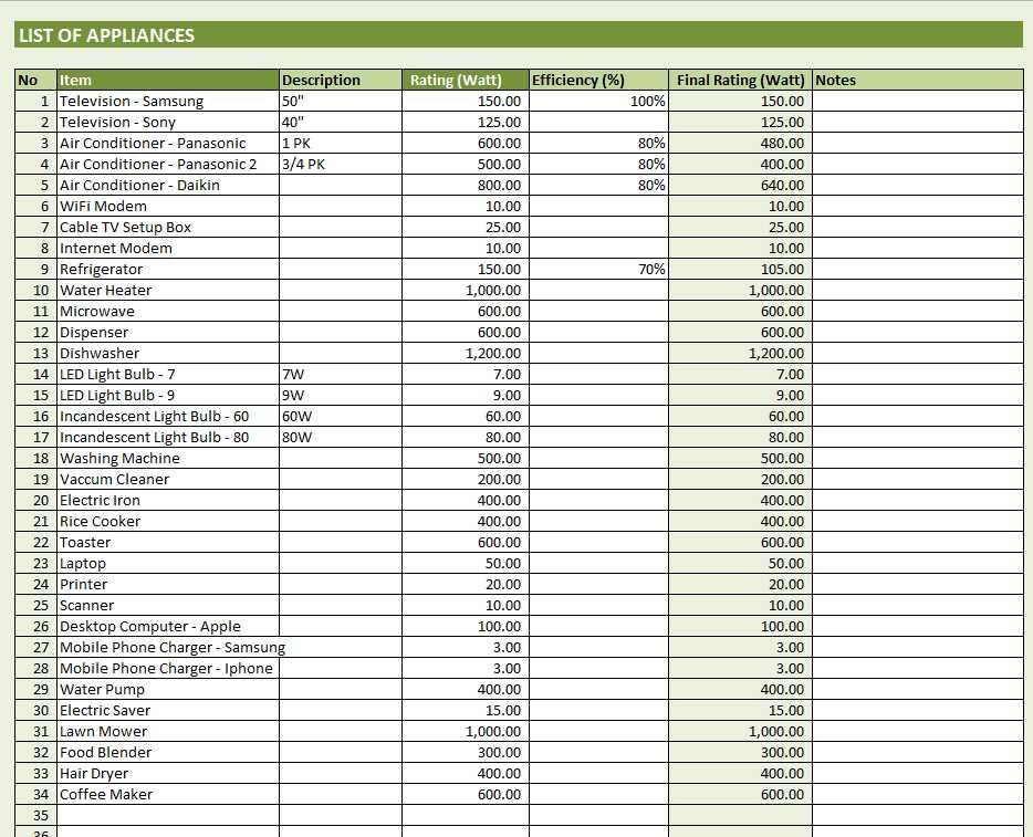 Electricity Consumption Calculator Excel Templates - bill calculator spreadsheet