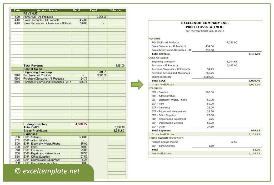 Profit and Loss Statement Excel Templates