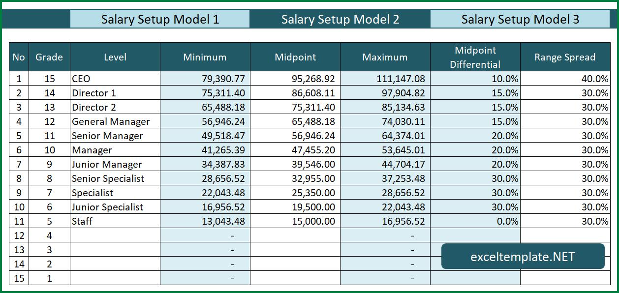 Salary Range Calculator Excel Templates - salary range template