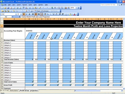 Profit Loss Projection Profit Loss Projection Template - profit and loss forecast template