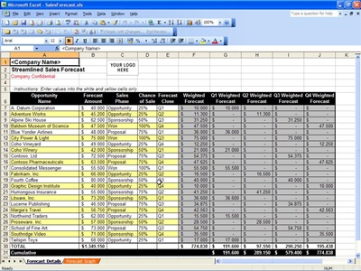 Sales Forecast Sales Forecast Template