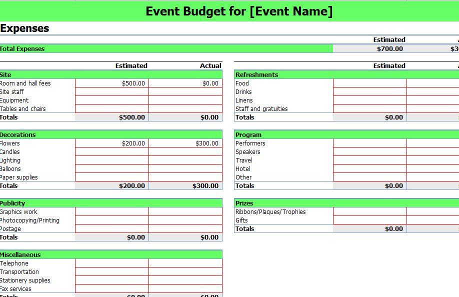 event spreadsheet template - Goalgoodwinmetals