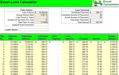 Loan Payoff Calculator Excel | Loan Payoff Calculator