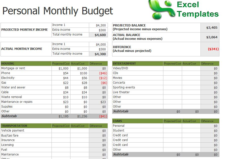 Monthly Budget Planning Excel Template Monthly Budget Spreadsheet
