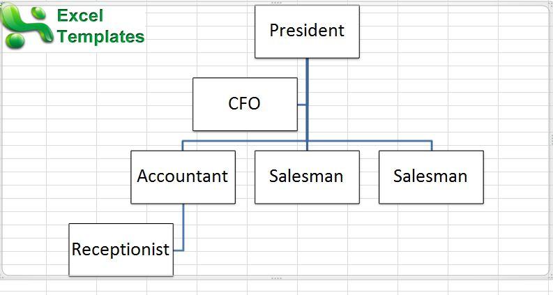 Small Business Organizational Chart Organizational Chart
