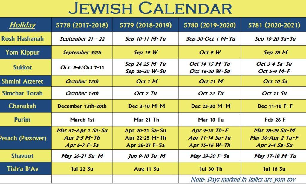 Jewish Gregorian Calendar 2013 Jewish Calendar Jewish Calendar Jewish Holiday Calendar