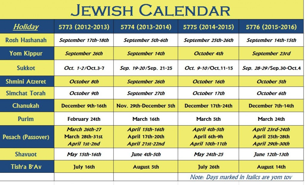 New World Calendar Sept Prophecy Calendar For 2018 To 2020 Recent Past And Judaism Is An Ancient Monotheistic Religionconsidered By