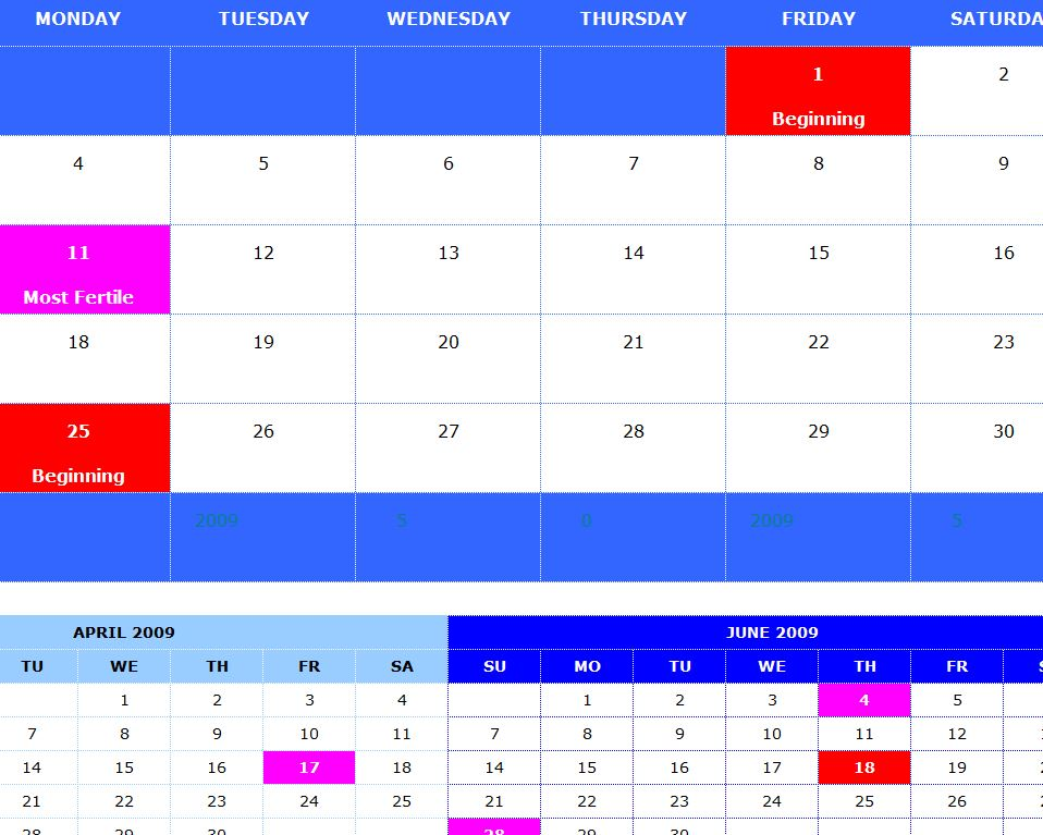 Personalized Ovulation Calendar Free Ovulation Calendar Personal Online Ovulation Period Calendar With Ovulation Search Results Download