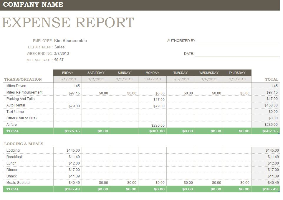 Expense Report Forms Free
