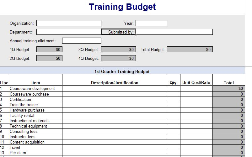 training budget template - Selol-ink